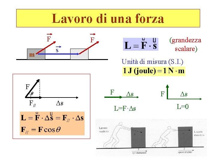 Lavoro di una forza F m F s Unità di misura (S. I. )