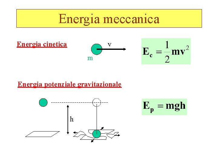 Energia meccanica Energia cinetica v m Energia potenziale gravitazionale h