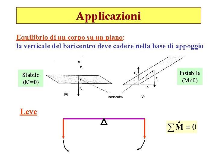 Applicazioni Equilibrio di un corpo su un piano: la verticale del baricentro deve cadere