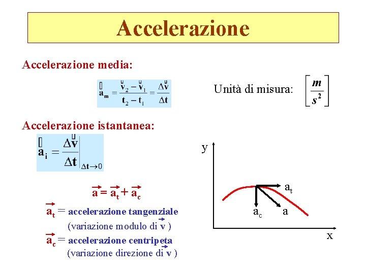Accelerazione media: Unità di misura: Accelerazione istantanea: y at a = at + ac