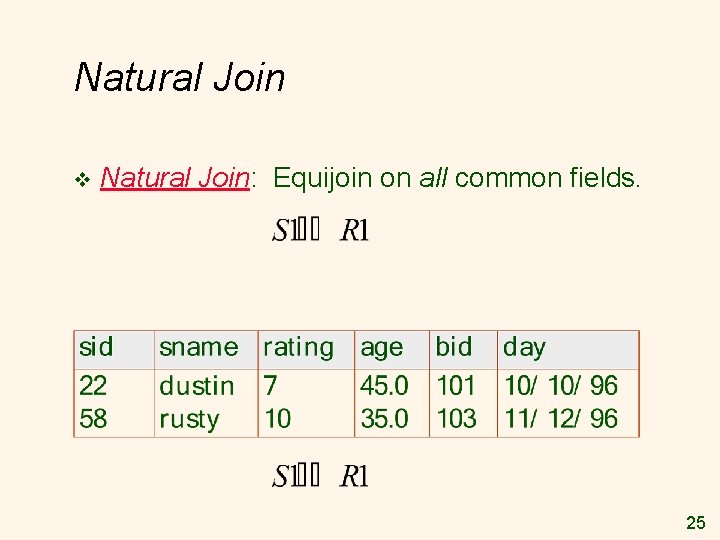 Natural Join v Natural Join: Equijoin on all common fields. 25