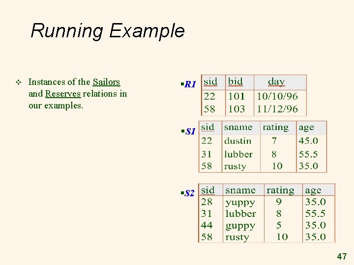 Running Example v Instances of the Sailors and Reserves relations in our examples. §R