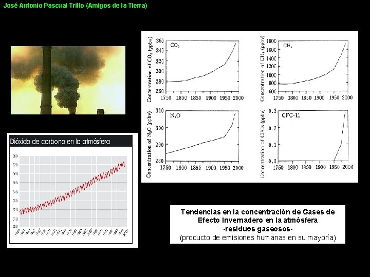 José Antonio Pascual Trillo (Amigos de la Tierra) Tendencias en la concentración de Gases