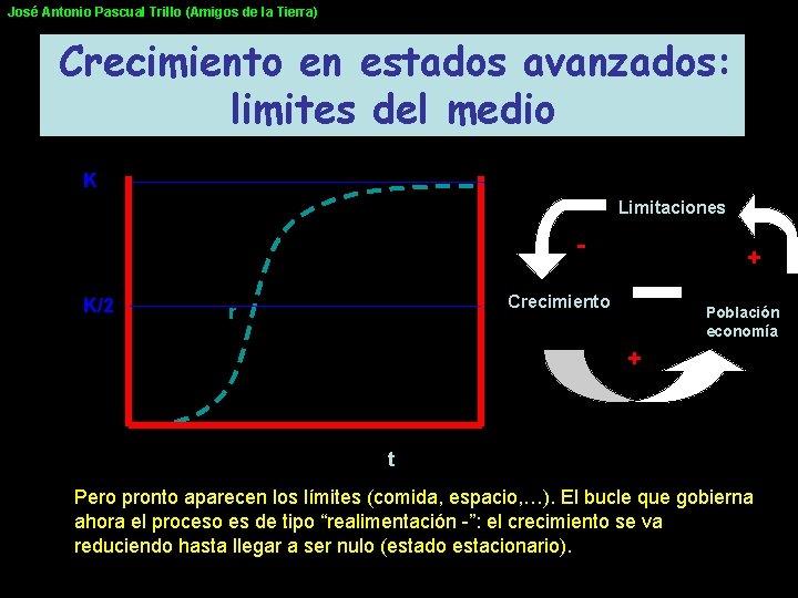 José Antonio Pascual Trillo (Amigos de la Tierra) Crecimiento en estados avanzados: limites del