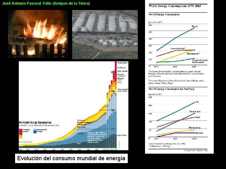 José Antonio Pascual Trillo (Amigos de la Tierra) Evolución del consumo mundial de energía