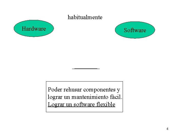 habitualmente Hardware Software Poder rehusar componentes y lograr un mantenimiento fácil. Lograr un software