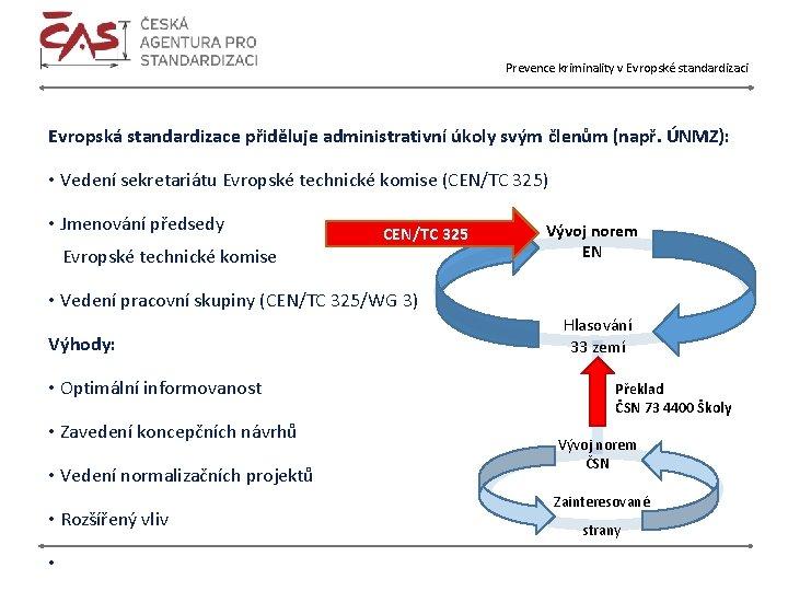 Prevence kriminality v Evropské standardizaci Evropská standardizace přiděluje administrativní úkoly svým členům (např. ÚNMZ):