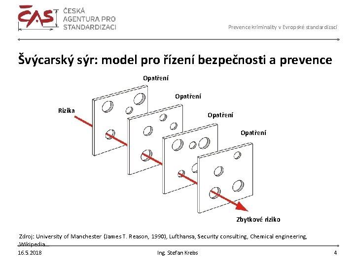Prevence kriminality v Evropské standardizaci Švýcarský sýr: model pro řízení bezpečnosti a prevence Opatření