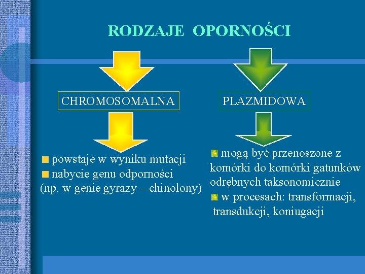 RODZAJE OPORNOŚCI CHROMOSOMALNA PLAZMIDOWA mogą być przenoszone z powstaje w wyniku mutacji komórki do