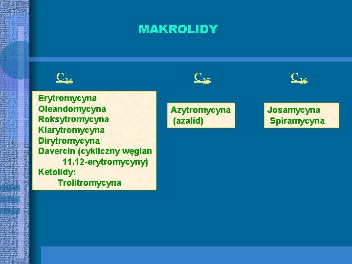 MAKROLIDY C 14 Erytromycyna Oleandomycyna Roksytromycyna Klarytromycyna Dirytromycyna Davercin (cykliczny węglan 11. 12 -erytromycyny)