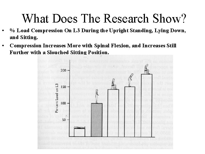 What Does The Research Show? • % Load Compression On L 3 During the
