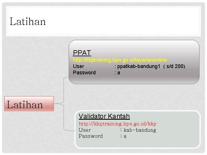 Latihan PPAT http: //kkptraining. bpn. go. id/layananonline User : ppatkab-bandung 1 ( s/d 200)