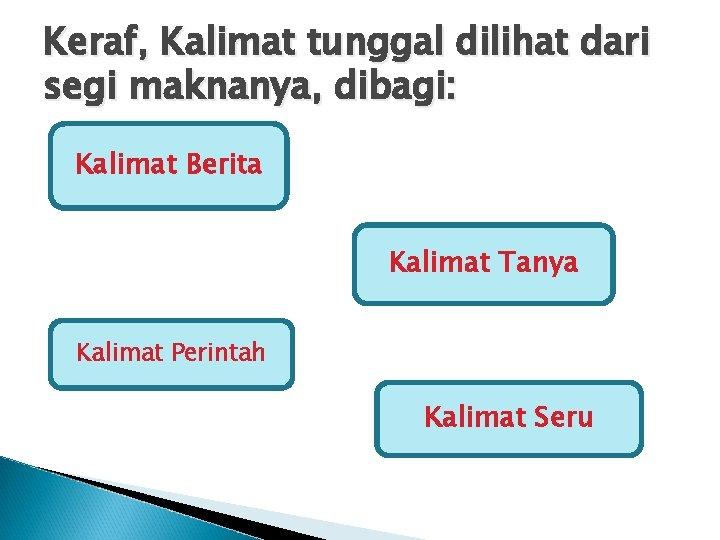 Keraf, Kalimat tunggal dilihat dari segi maknanya, dibagi: Kalimat Berita Kalimat Tanya Kalimat Perintah
