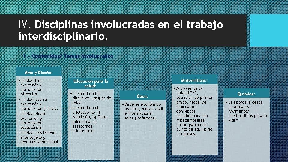 IV. Disciplinas involucradas en el trabajo interdisciplinario. 1. - Contenidos/ Temas Involucrados Arte y