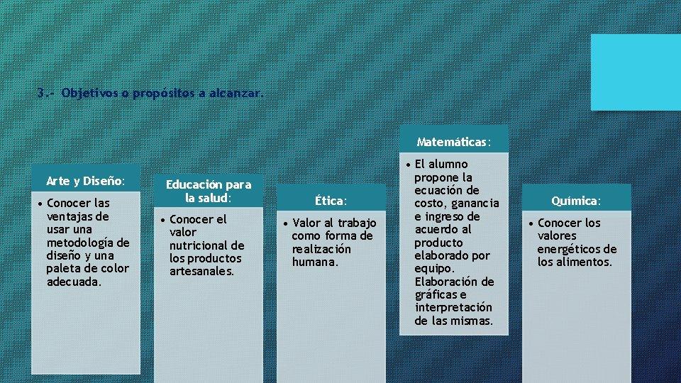 3. - Objetivos o propósitos a alcanzar. Matemáticas: Arte y Diseño: • Conocer las