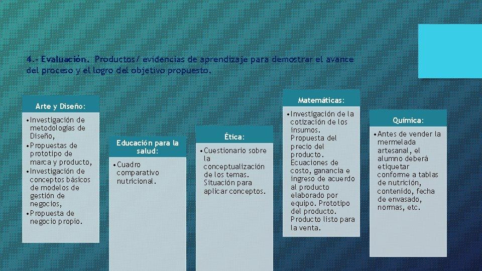 4. - Evaluación. Productos/ evidencias de aprendizaje para demostrar el avance del proceso y