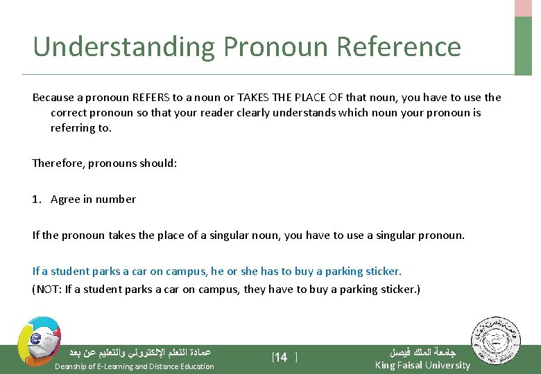 Understanding Pronoun Reference Because a pronoun REFERS to a noun or TAKES THE PLACE