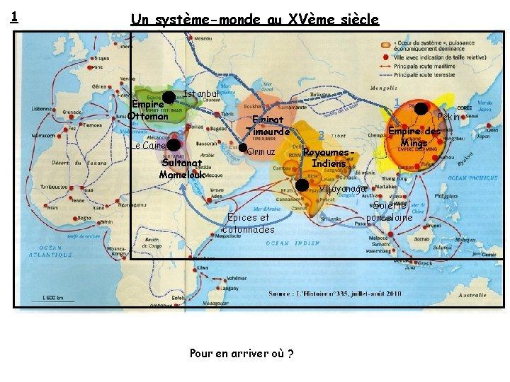 1 Un système-monde au XVème siècle Empire Ottoman Le Caire Istanbul 1 Emirat Timourde