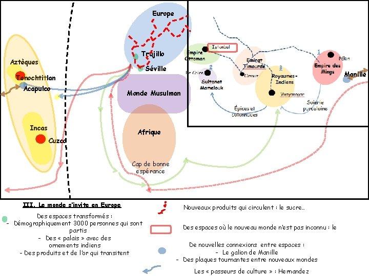 Europe Trujillo Aztèques Séville Manille Tenochtitlan Acapulco Incas Cuzco Monde Musulman Afrique Cap de