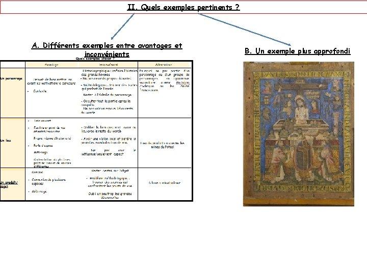 II. Quels exemples pertinents ? A. Différents exemples entre avantages et inconvénients B. Un
