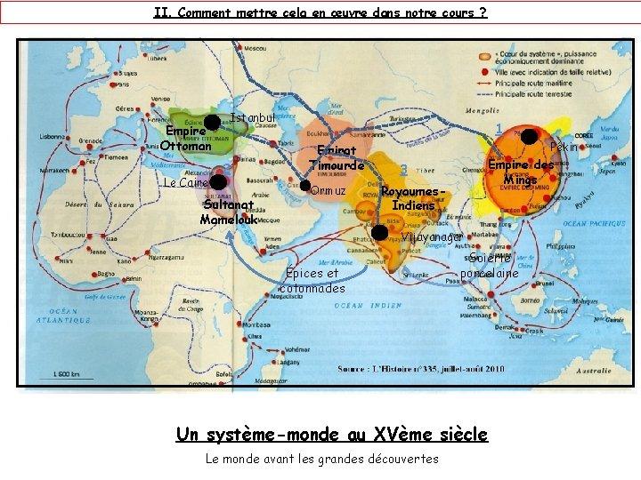 II. Comment mettre cela en œuvre dans notre cours ? Empire Ottoman Le Caire