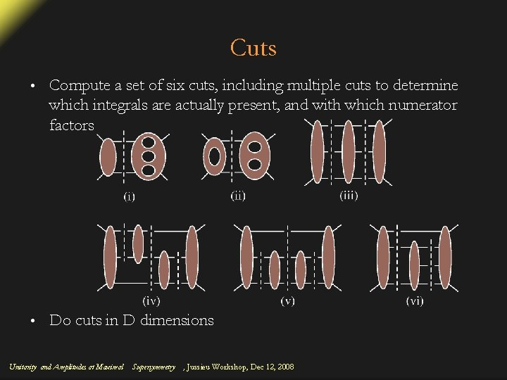 Cuts • Compute a set of six cuts, including multiple cuts to determine which