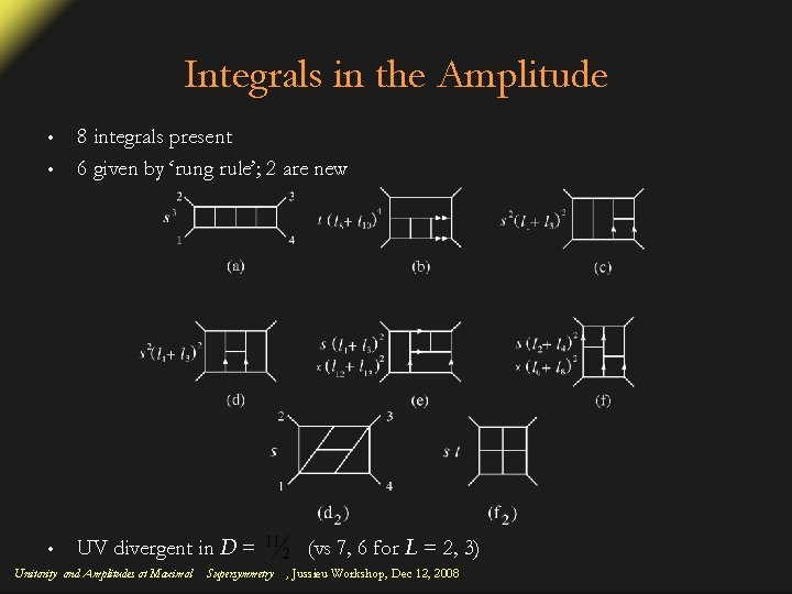 Integrals in the Amplitude • 8 integrals present 6 given by 'rung rule'; 2