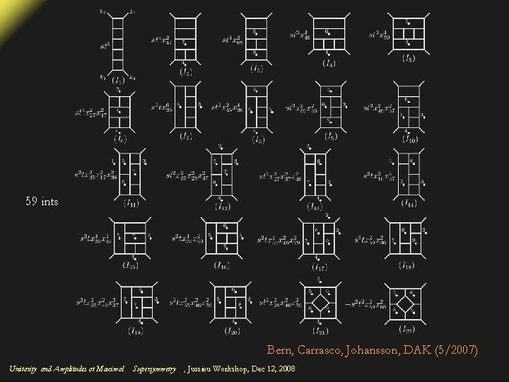 59 ints Bern, Carrasco, Johansson, DAK (5/2007) Unitarity and Amplitudes at Maximal Supersymmetry ,