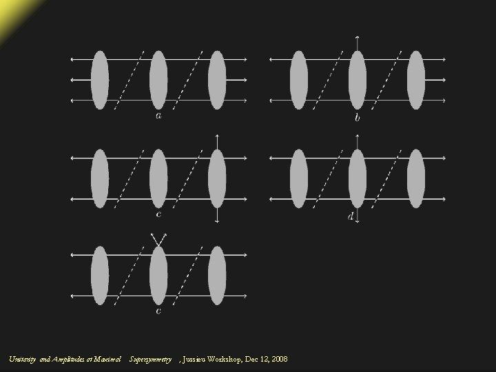 Unitarity and Amplitudes at Maximal Supersymmetry , Jussieu Workshop, Dec 12, 2008