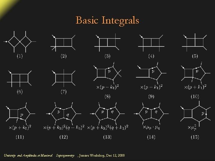 Basic Integrals Unitarity and Amplitudes at Maximal Supersymmetry , Jussieu Workshop, Dec 12, 2008