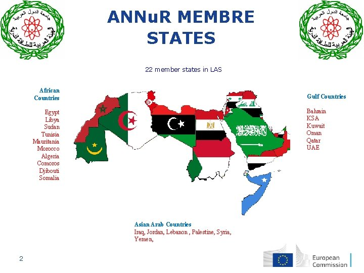 ANNu. R MEMBRE STATES 22 member states in LAS African Countries Gulf Countries Bahrain