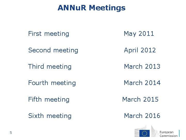 ANNu. R Meetings First meeting May 2011 Second meeting April 2012 Third meeting March