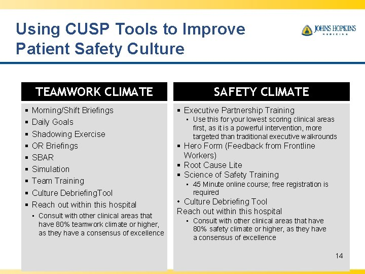 Using CUSP Tools to Improve Patient Safety Culture (For Clinical Areas With < 60%