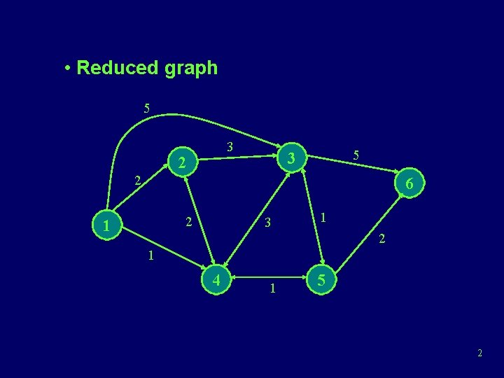 • Reduced graph 5 3 2 6 2 1 3 1 2 1