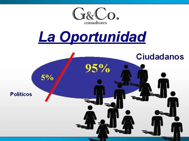 La Oportunidad 5% Politicos 95% Ciudadanos