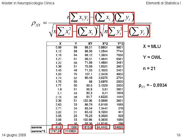 Master in Neuropsicologia Clinica Elementi di Statistica I X = MLU Y = OWL
