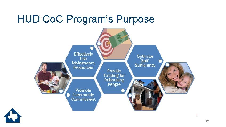 HUD Co. C Program's Purpose 13
