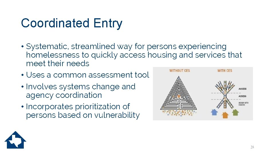 Coordinated Entry • Systematic, streamlined way for persons experiencing homelessness to quickly access housing
