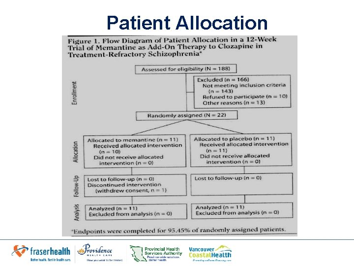 Patient Allocation