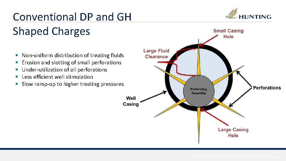Conventional DP and GH Shaped Charges § § § Non-uniform distribution of treating fluids