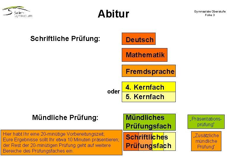 Abitur Schriftliche Prüfung: Gymnasiale Oberstufe Folie 3 Deutsch Mathematik Fremdsprache oder Mündliche Prüfung: Hier