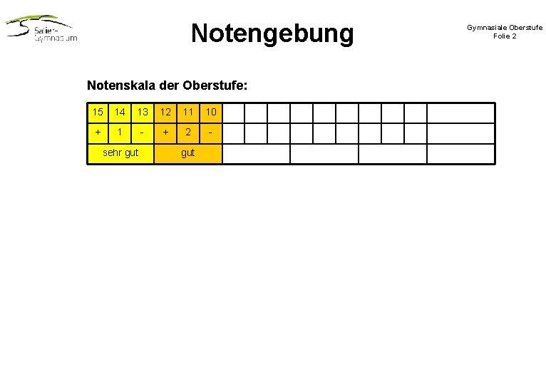 Notengebung Notenskala der Oberstufe: 15 14 13 12 11 10 + 1 - +