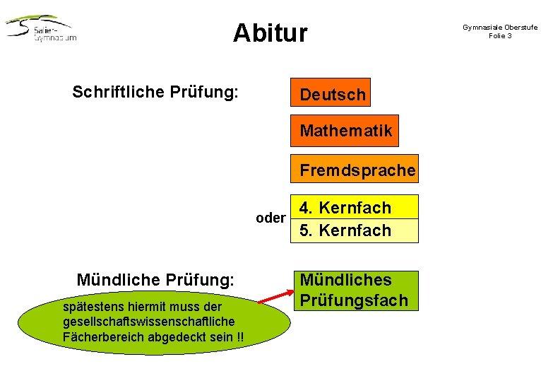 Abitur Schriftliche Prüfung: Deutsch Mathematik Fremdsprache oder Mündliche Prüfung: spätestens hiermit muss der gesellschaftswissenschaftliche