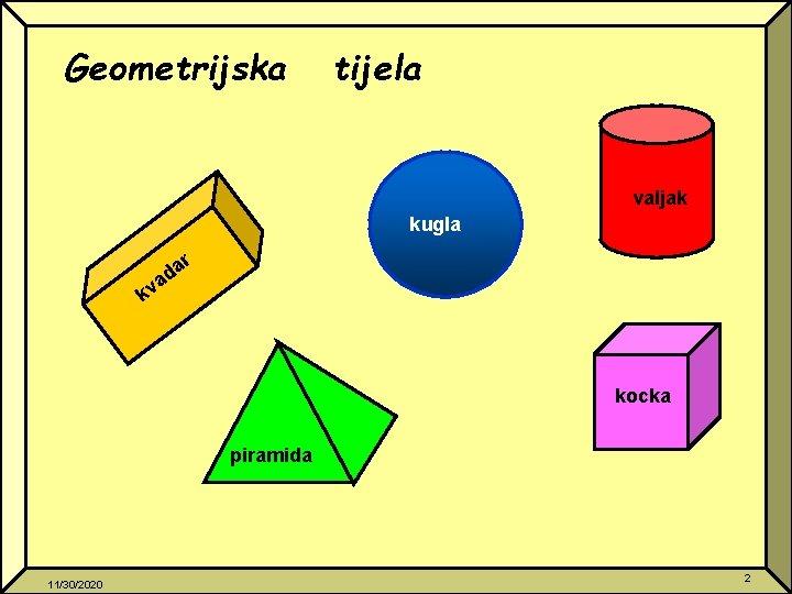 Geometrijska tijela valjak kugla kv r a d a kocka piramida 11/30/2020 2