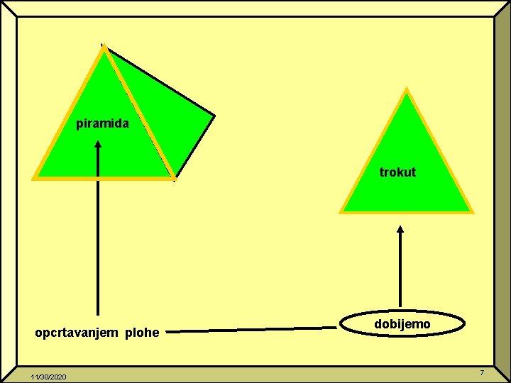piramida trokut opcrtavanjem plohe 11/30/2020 dobijemo 7