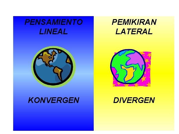 PENSAMIENTO LINEAL PEMIKIRAN LATERAL KONVERGEN DIVERGEN
