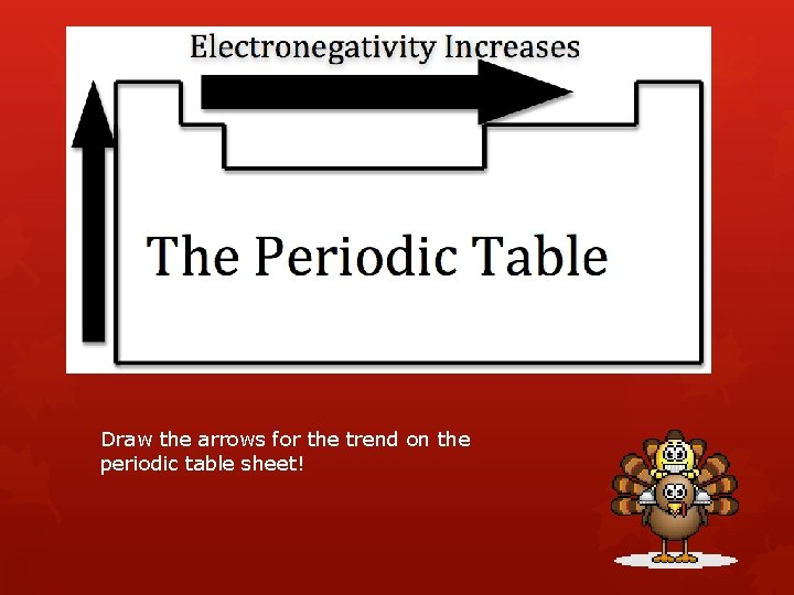 Draw the arrows for the trend on the periodic table sheet!