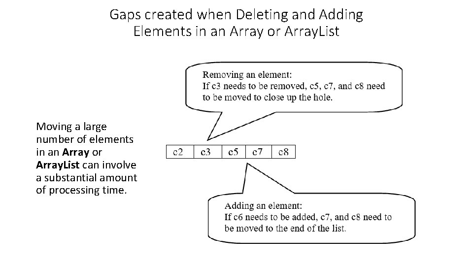 Gaps created when Deleting and Adding Elements in an Array or Array. List Moving