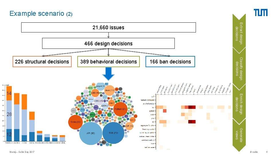 Example scenario (2) Extract design decisions 21, 660 issues 466 design decisions 28 Manoj