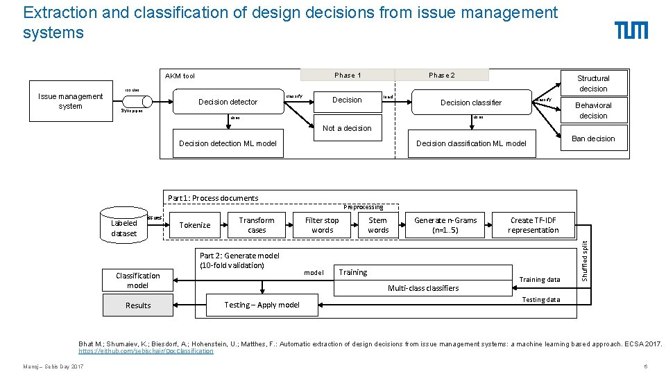Extraction and classification of design decisions from issue management systems Issue management system Phase